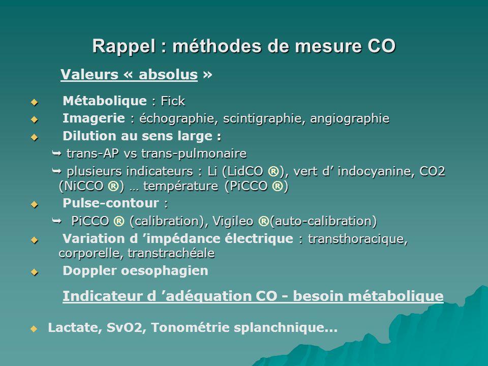 Rappel : méthodes de mesure CO : Fick Métabolique : Fick : échographie, scintigraphie, angiographie Imagerie : échographie, scintigraphie, angiographi
