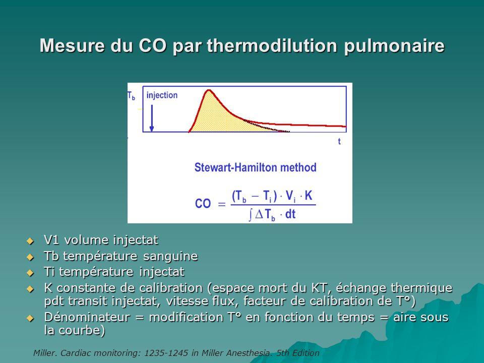 Mesure du CO par thermodilution pulmonaire V1 volume injectat V1 volume injectat Tb température sanguine Tb température sanguine Ti température inject