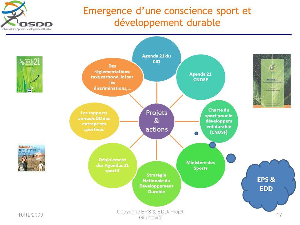 Emergence dune conscience sport et développement durable Projets & actions Agenda 21 du CIO Agenda 21 CNOSF Charte du sport pour le développem ent dur