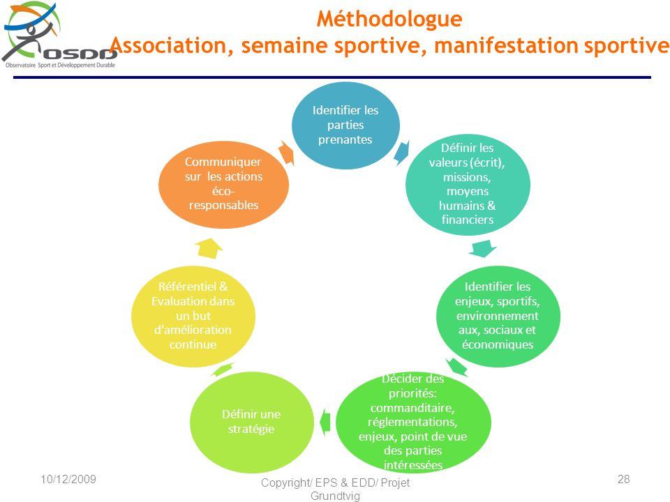 Identifier les parties prenantes Définir les valeurs (écrit), missions, moyens humains & financiers Identifier les enjeux, sportifs, environnement aux, sociaux et économiques Décider des priorités: commanditaire, réglementations, enjeux, point de vue des parties intéressées Définir une stratégie Référentiel & Evaluation dans un but damélioration continue Communiquer sur les actions éco- responsables 10/12/2009 Copyright/ EPS & EDD/ Projet Grundtvig Méthodologue Association, semaine sportive, manifestation sportive 28