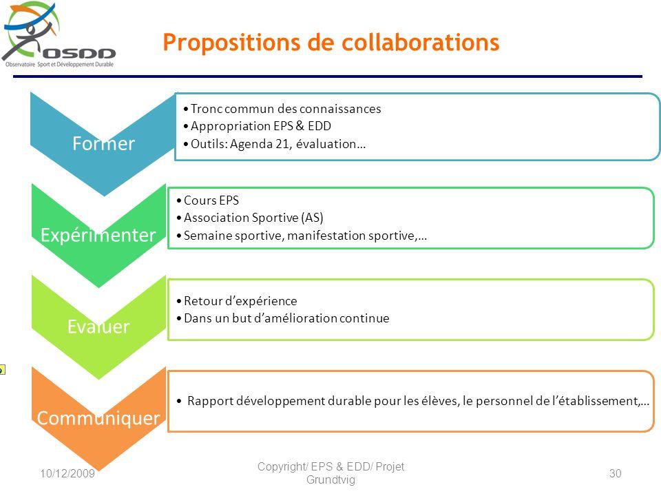 Propositions de collaborations 10/12/2009 Copyright/ EPS & EDD/ Projet Grundtvig Former Tronc commun des connaissances Appropriation EPS & EDD Outils: