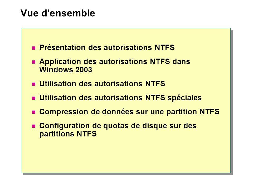 Vue d ensemble Présentation des autorisations NTFS Application des autorisations NTFS dans Windows 2003 Utilisation des autorisations NTFS Utilisation des autorisations NTFS spéciales Compression de données sur une partition NTFS Configuration de quotas de disque sur des partitions NTFS