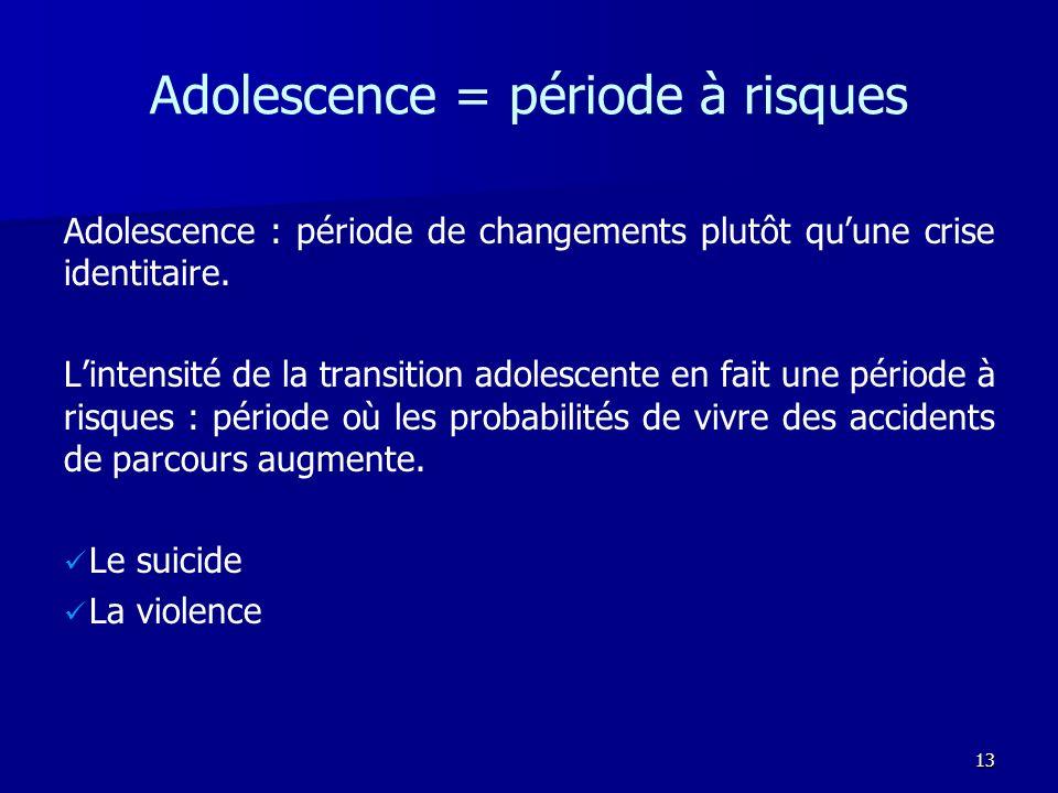13 Adolescence = période à risques Adolescence : période de changements plutôt quune crise identitaire. Lintensité de la transition adolescente en fai