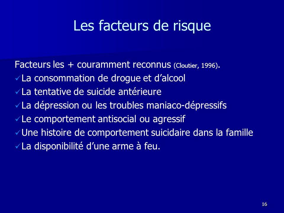 16 Les facteurs de risque Facteurs les + couramment reconnus (Cloutier, 1996). La consommation de drogue et dalcool La tentative de suicide antérieure