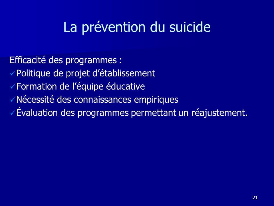21 La prévention du suicide Efficacité des programmes : Politique de projet détablissement Formation de léquipe éducative Nécessité des connaissances