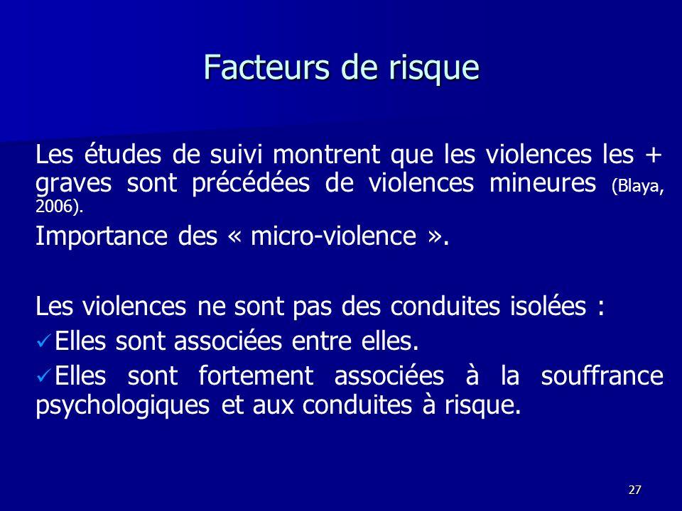 27 Facteurs de risque Les études de suivi montrent que les violences les + graves sont précédées de violences mineures (Blaya, 2006). Importance des «
