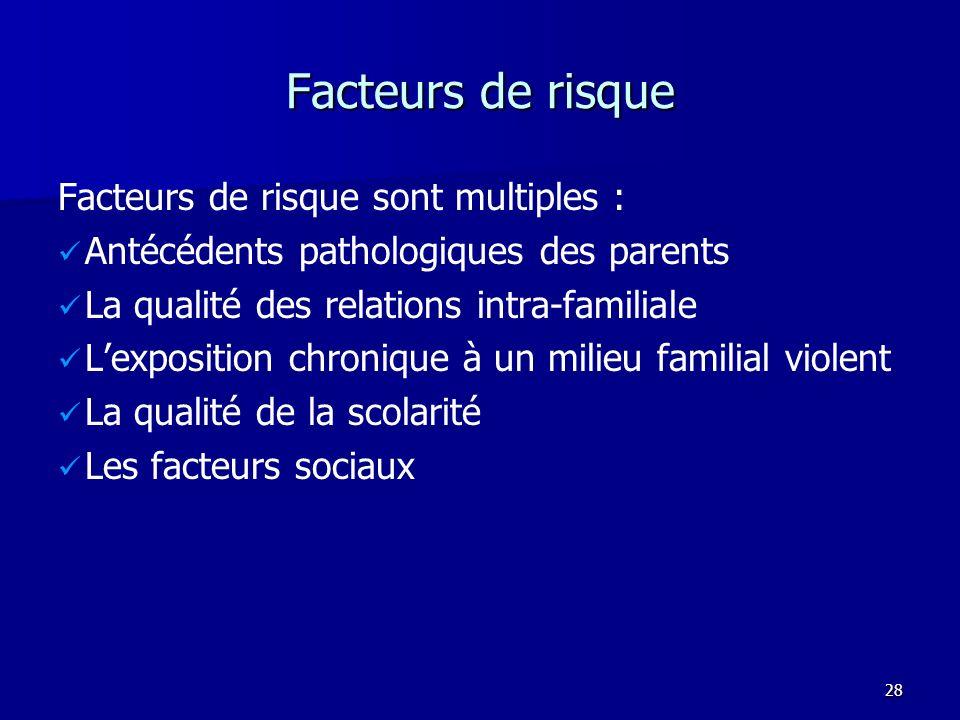 28 Facteurs de risque Facteurs de risque sont multiples : Antécédents pathologiques des parents La qualité des relations intra-familiale Lexposition c