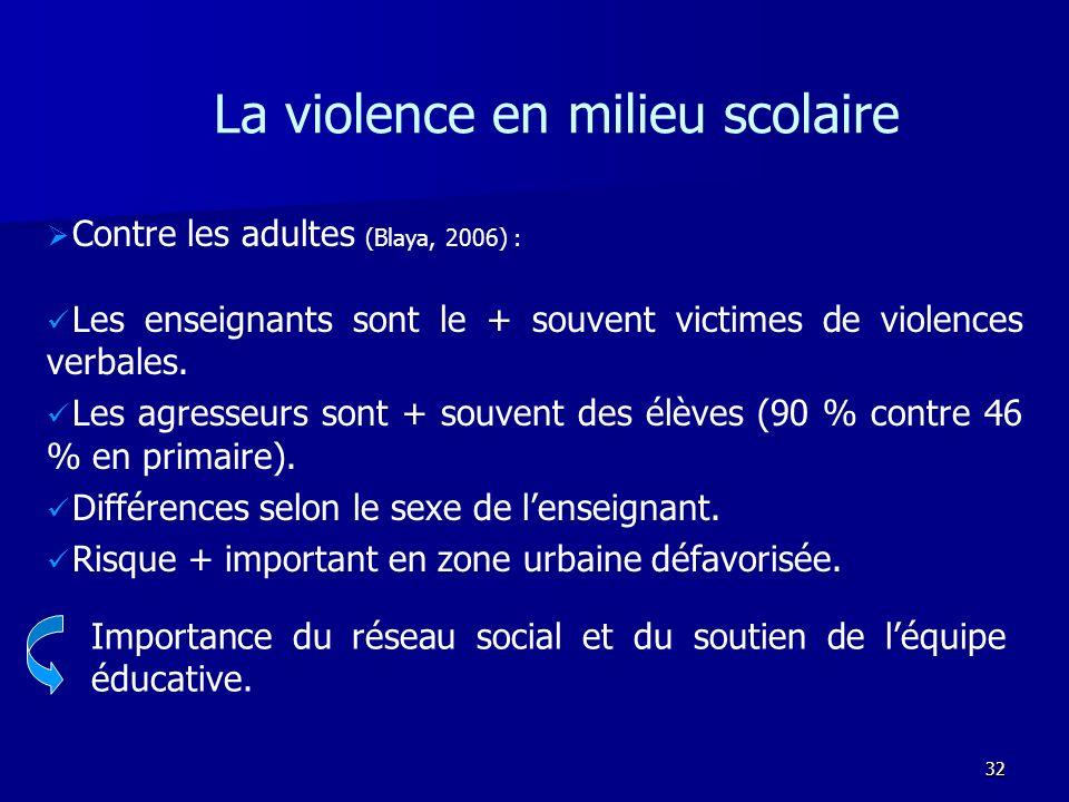 32 La violence en milieu scolaire Contre les adultes (Blaya, 2006) : Les enseignants sont le + souvent victimes de violences verbales. Les agresseurs