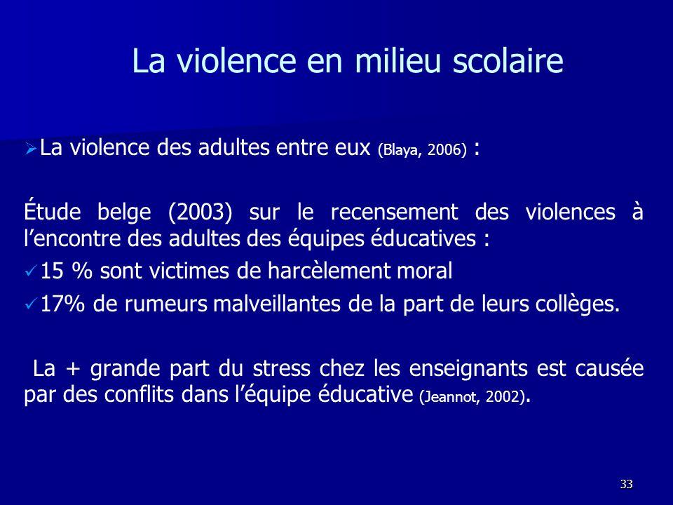 33 La violence en milieu scolaire La violence des adultes entre eux (Blaya, 2006) : Étude belge (2003) sur le recensement des violences à lencontre de