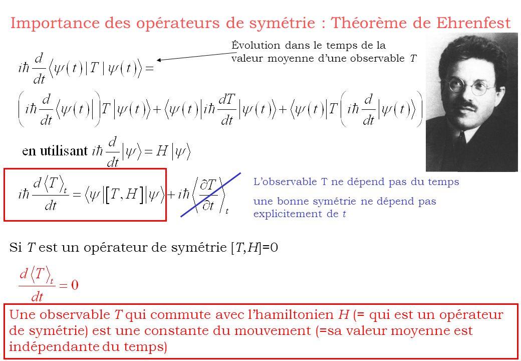 Importance des opérateurs de symétrie : Théorème de Ehrenfest Lobservable T ne dépend pas du temps une bonne symétrie ne dépend pas explicitement de t