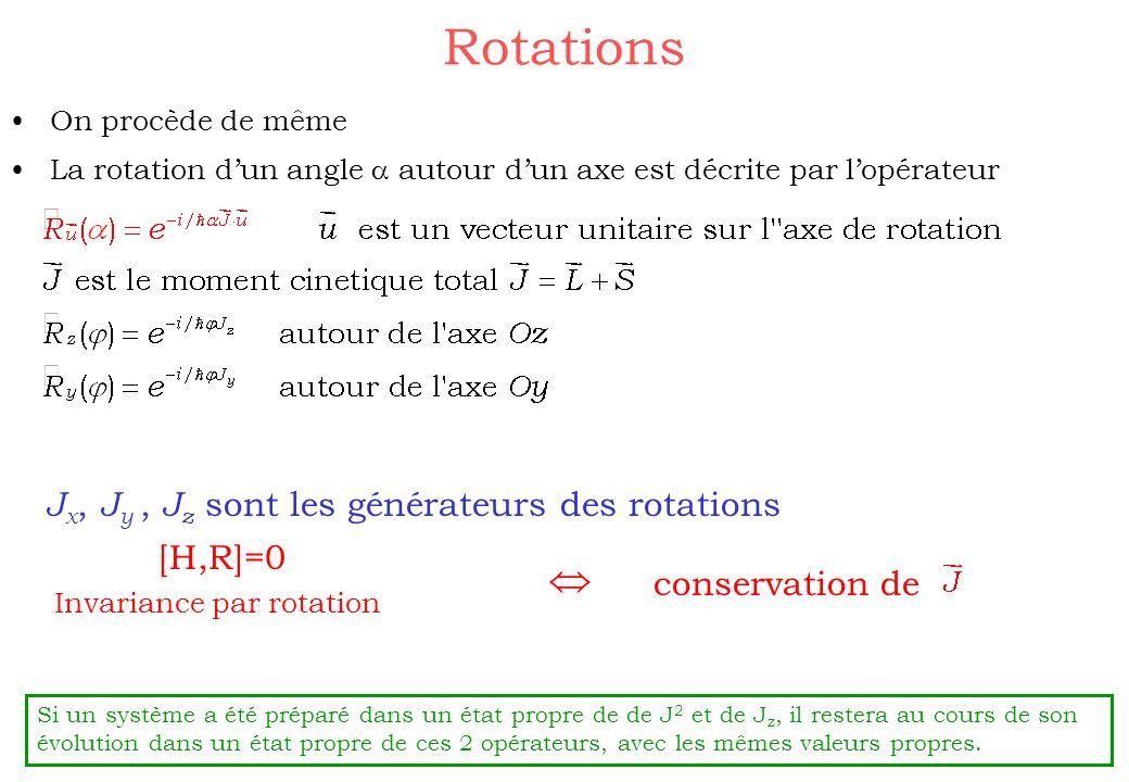 Rotations On procède de même La rotation dun angle autour dun axe est décrite par lopérateur J x, J y, J z sont les générateurs des rotations Invarian