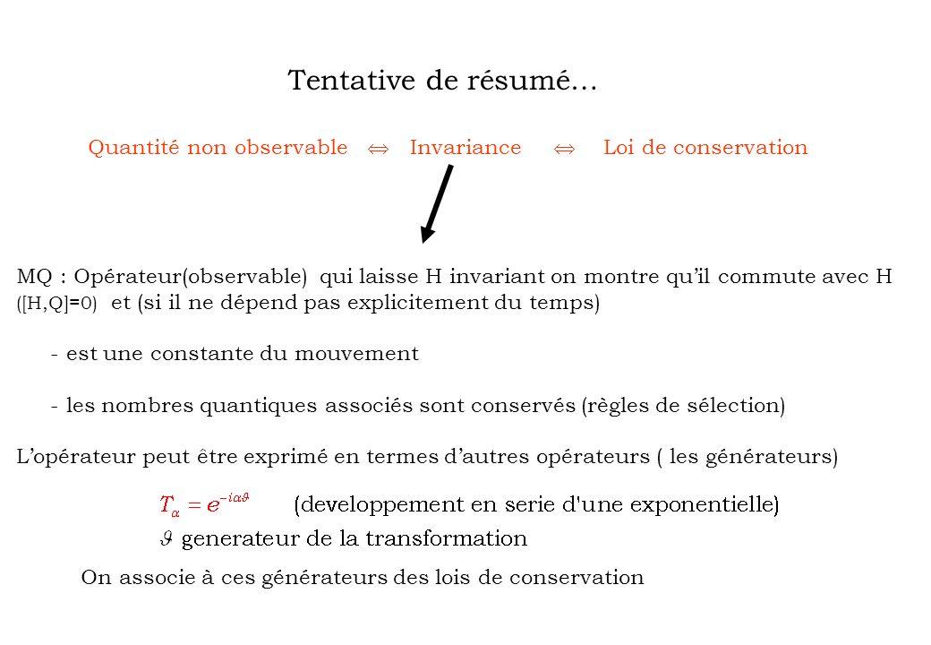 Quantité non observableInvarianceLoi de conservation MQ : Opérateur(observable) qui laisse H invariant on montre quil commute avec H ([H,Q]=0) et (si