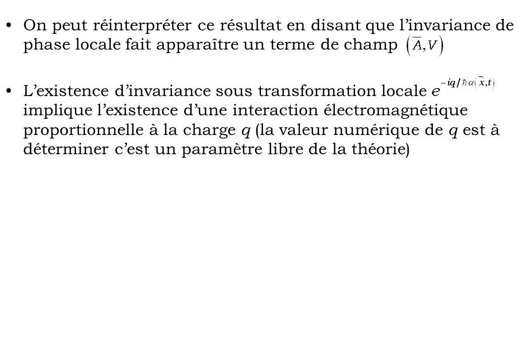 On peut réinterpréter ce résultat en disant que linvariance de phase locale fait apparaître un terme de champ Lexistence dinvariance sous transformati