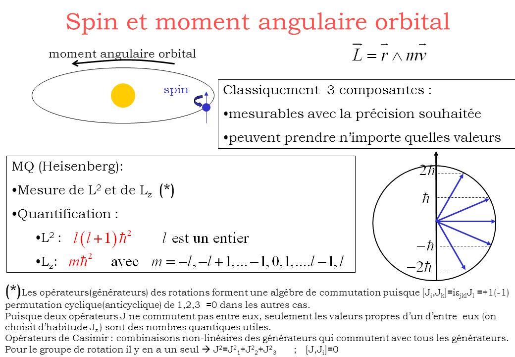 Spin et moment angulaire orbital spin moment angulaire orbital Classiquement 3 composantes : mesurables avec la précision souhaitée peuvent prendre ni