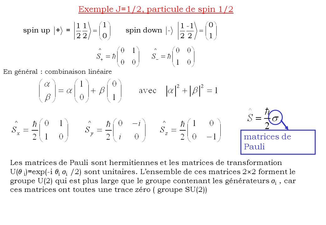 En général : combinaison linéaire matrices de Pauli Les matrices de Pauli sont hermitiennes et les matrices de transformation U( i )=exp(-i i i /2) so
