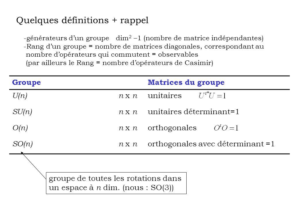 Quelques définitions + rappel -générateurs dun groupe dim 2 –1 (nombre de matrice indépendantes) -Rang dun groupe = nombre de matrices diagonales, cor