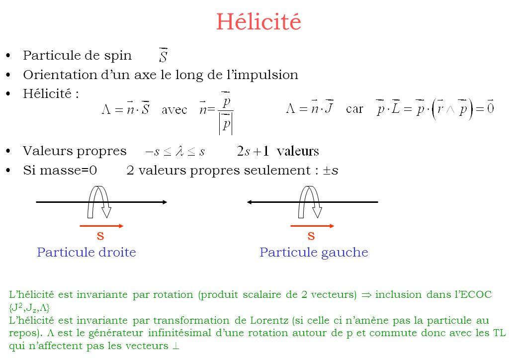 Hélicité Particule de spin Orientation dun axe le long de limpulsion Hélicité : Valeurs propres Si masse=0 2 valeurs propres seulement : s Particule g