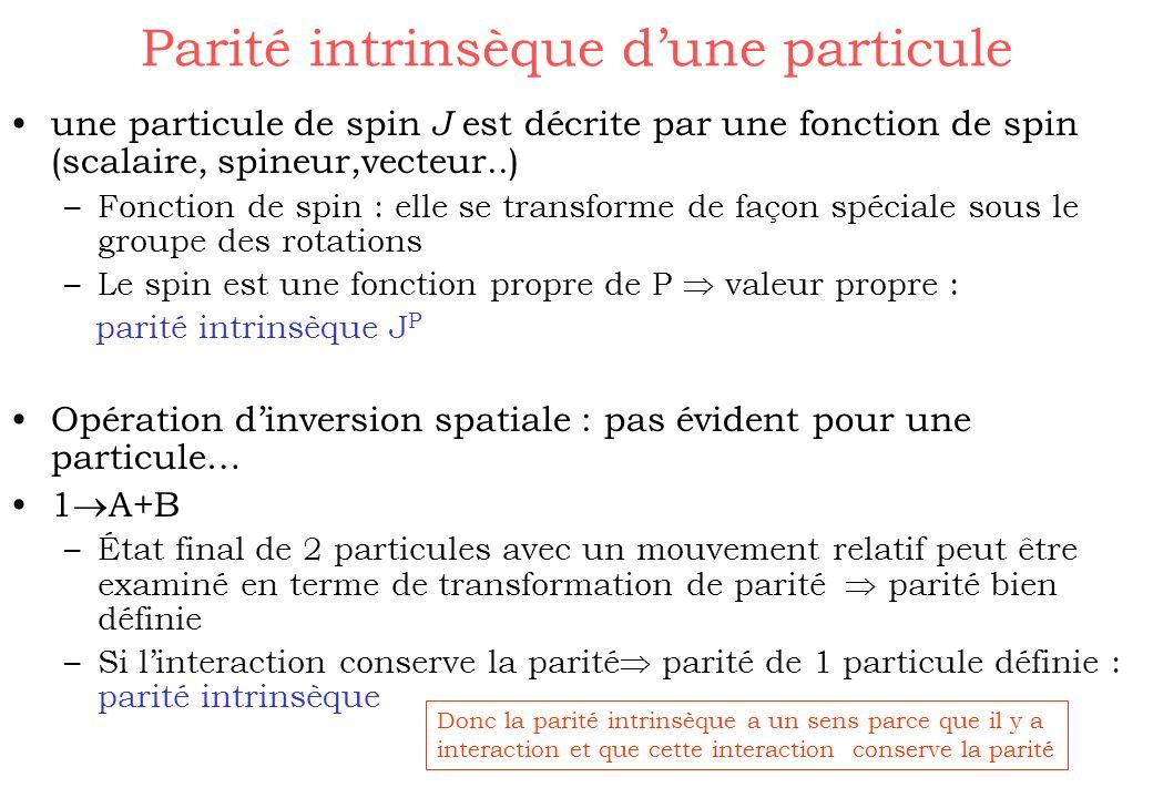 Parité intrinsèque dune particule une particule de spin J est décrite par une fonction de spin (scalaire, spineur,vecteur..) –Fonction de spin : elle