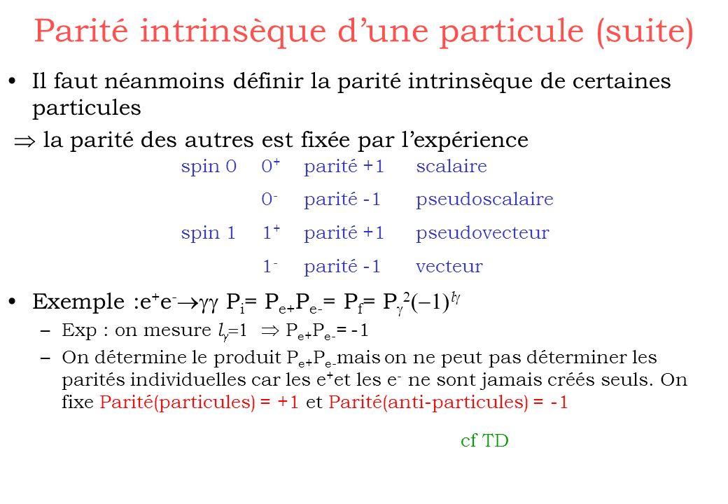 Parité intrinsèque dune particule (suite) Il faut néanmoins définir la parité intrinsèque de certaines particules la parité des autres est fixée par l