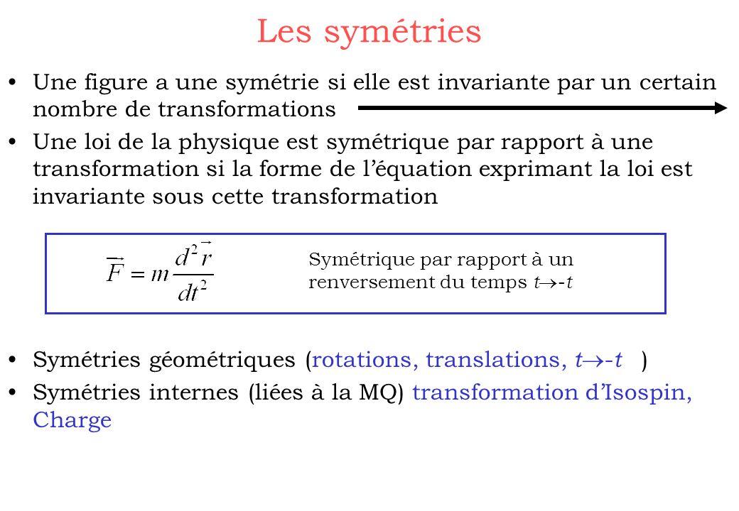 Les symétries Une figure a une symétrie si elle est invariante par un certain nombre de transformations Une loi de la physique est symétrique par rapp