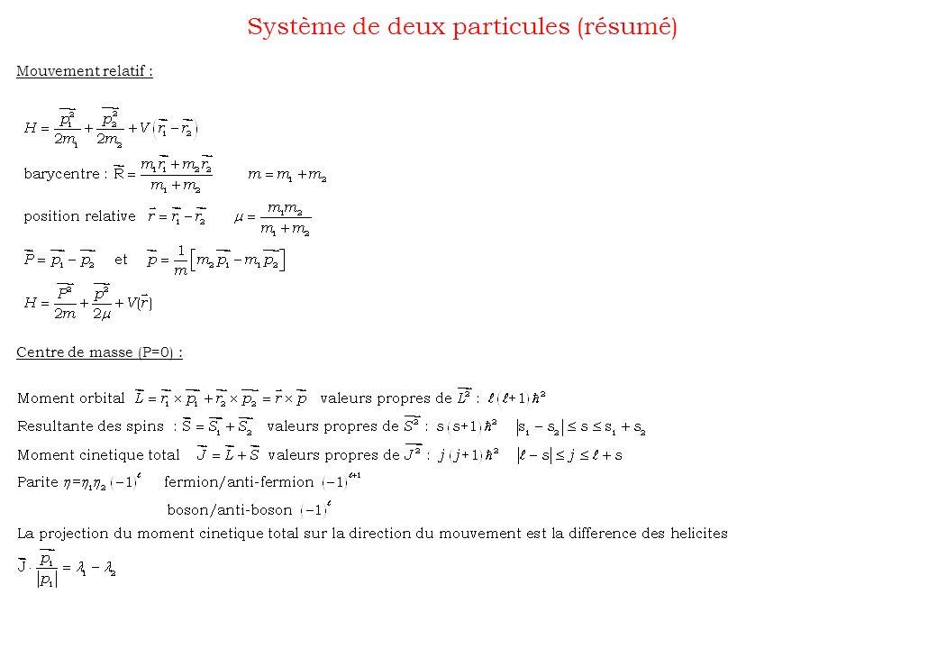 Système de deux particules (résumé) Mouvement relatif : Centre de masse (P=0) :