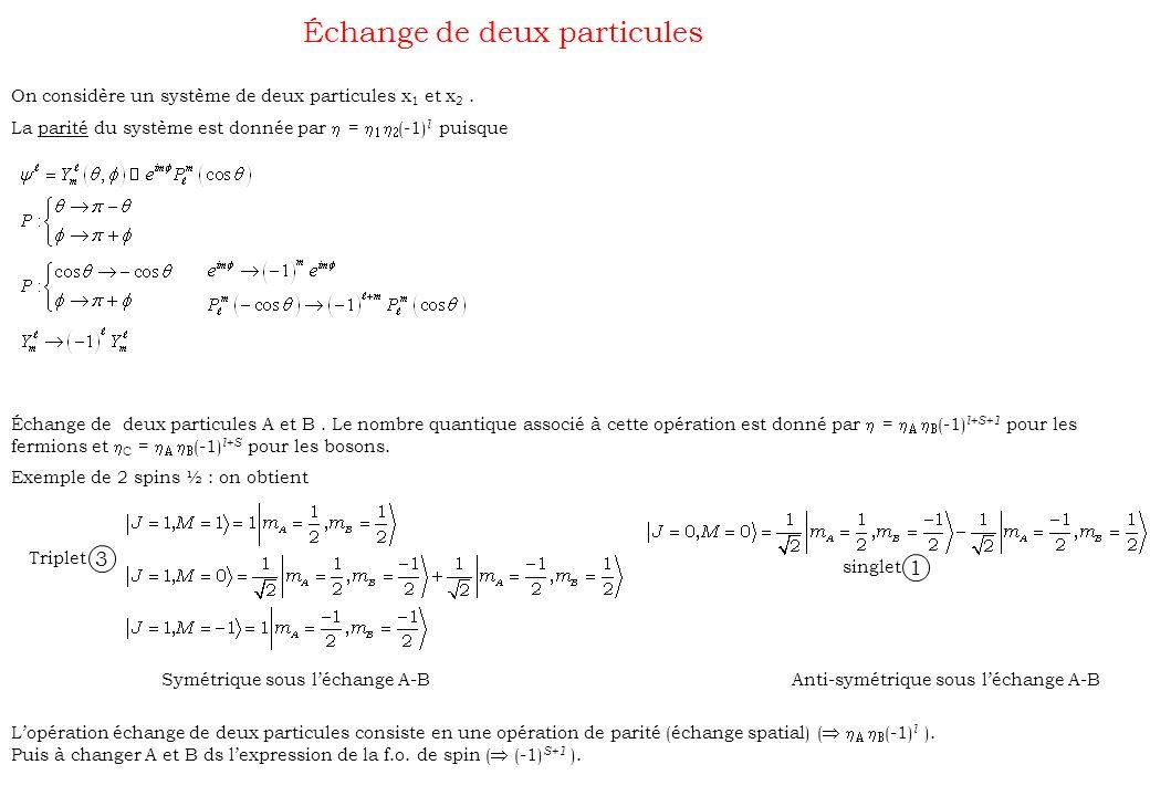 Échange de deux particules On considère un système de deux particules x 1 et x 2. La parité du système est donnée par = (-1) l puisque Échange de deux