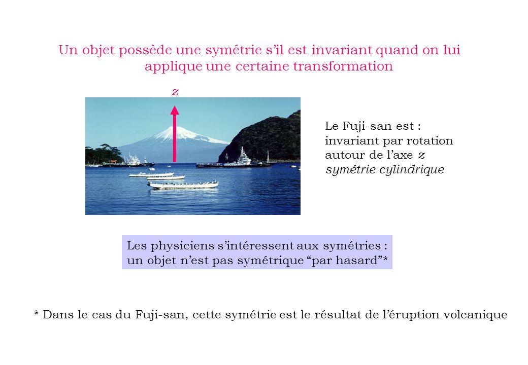 Un objet possède une symétrie sil est invariant quand on lui applique une certaine transformation Le Fuji-san est : invariant par rotation autour de l