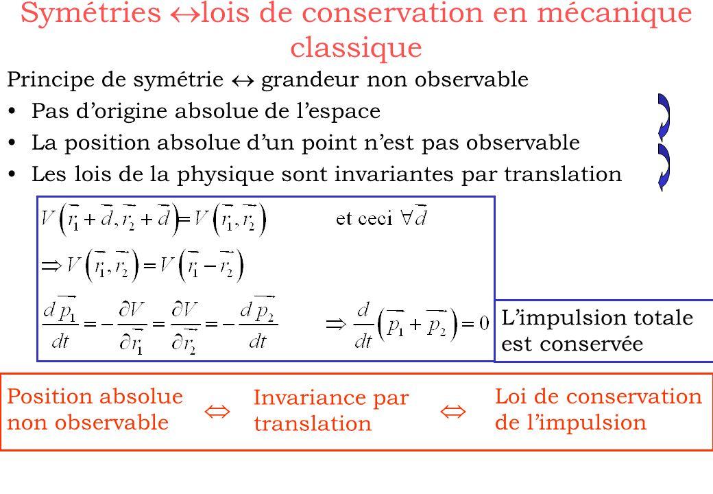 Symétries lois de conservation en mécanique classique Principe de symétrie grandeur non observable Pas dorigine absolue de lespace La position absolue