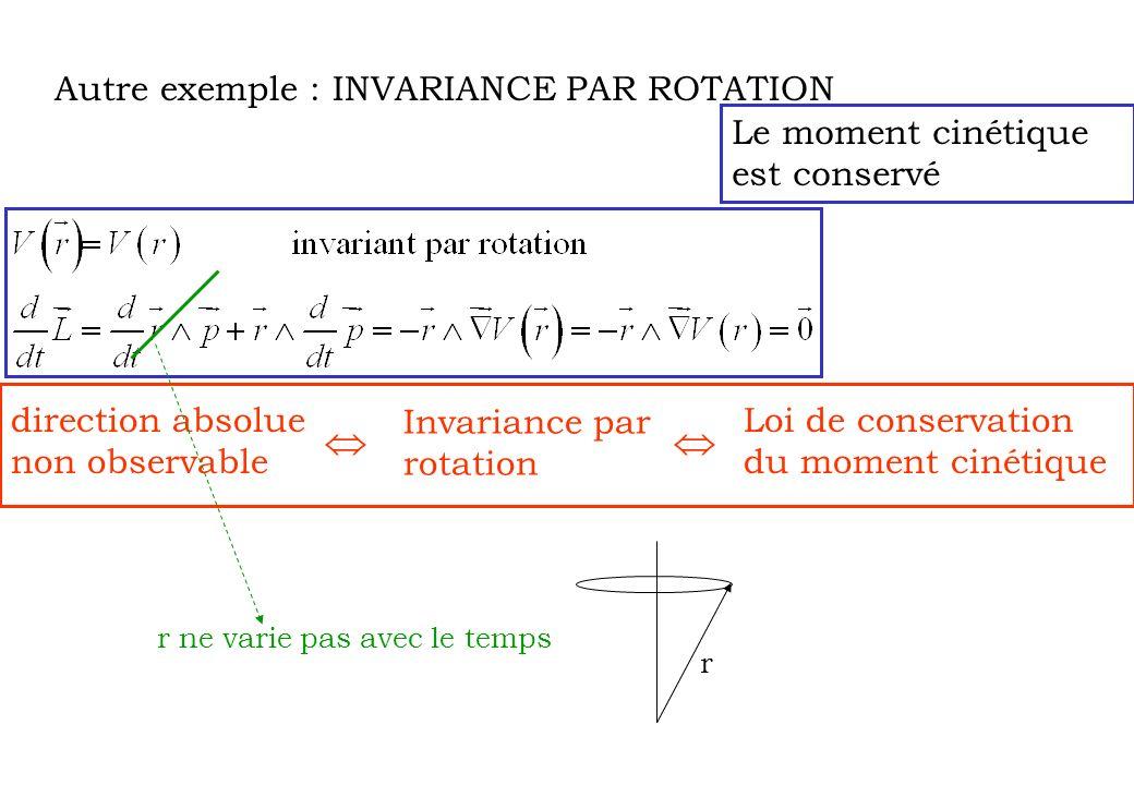 direction absolue non observable Invariance par rotation Loi de conservation du moment cinétique Le moment cinétique est conservé Autre exemple : INVA