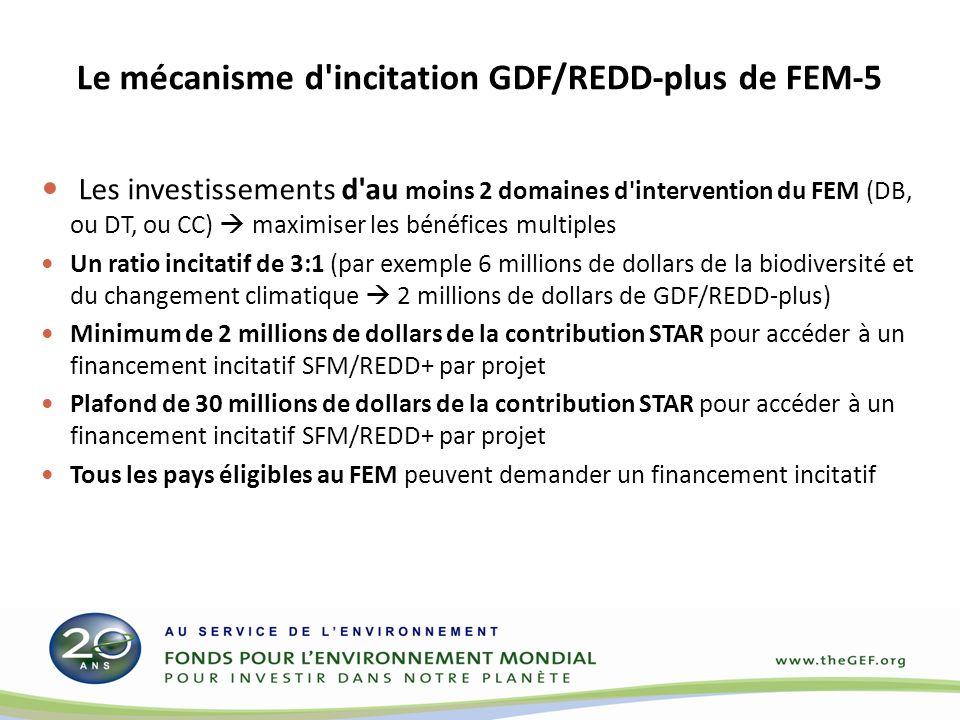 Le mécanisme d'incitation GDF/REDD-plus de FEM-5 Les investissements d'au moins 2 domaines d'intervention du FEM (DB, ou DT, ou CC) maximiser les béné