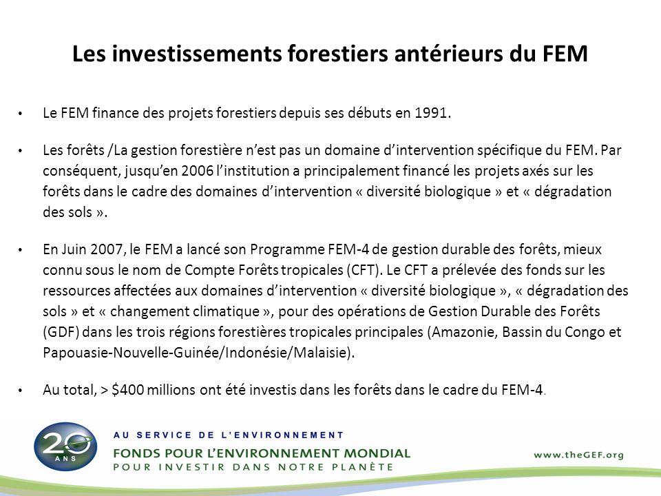 Les investissements forestiers antérieurs du FEM Le FEM finance des projets forestiers depuis ses débuts en 1991. Les forêts /La gestion forestière ne