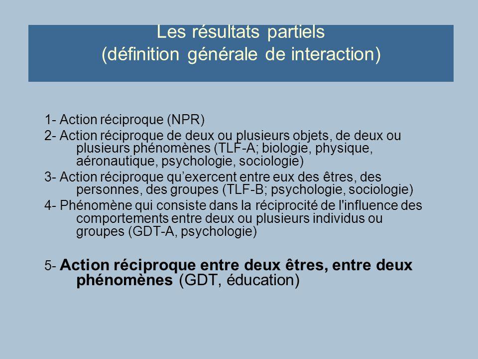 Les résultats partiels (définition générale de interaction) 1- Action réciproque (NPR) 2- Action réciproque de deux ou plusieurs objets, de deux ou plusieurs phénomènes (TLF-A; biologie, physique, aéronautique, psychologie, sociologie) 3- Action réciproque quexercent entre eux des êtres, des personnes, des groupes (TLF-B; psychologie, sociologie) 4- Phénomène qui consiste dans la réciprocité de l influence des comportements entre deux ou plusieurs individus ou groupes (GDT-A, psychologie) 5- Action réciproque entre deux êtres, entre deux phénomènes (GDT, éducation)