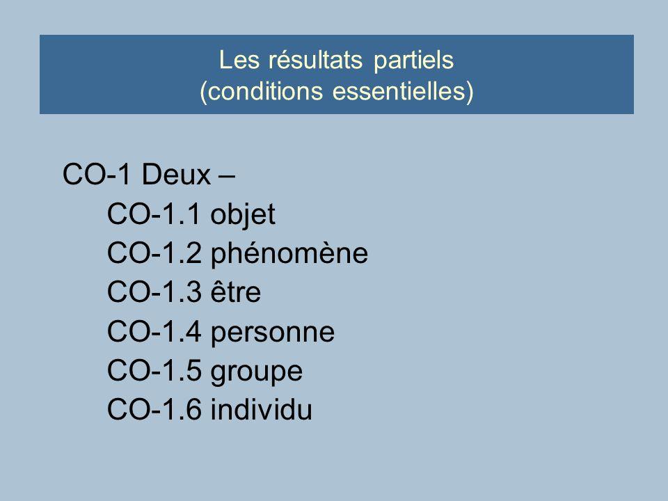 Les résultats partiels (conditions essentielles) CO-1 Deux – CO-1.1 objet CO-1.2 phénomène CO-1.3 être CO-1.4 personne CO-1.5 groupe CO-1.6 individu