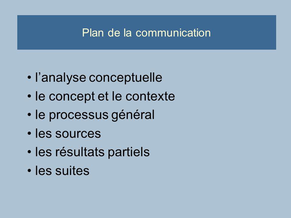 Plan de la communication lanalyse conceptuelle le concept et le contexte le processus général les sources les résultats partiels les suites