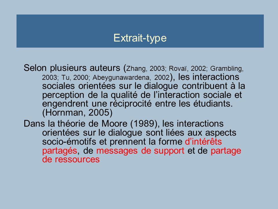 Extrait-type Selon plusieurs auteurs ( Zhang, 2003; Rovaï, 2002; Grambling, 2003; Tu, 2000; Abeygunawardena, 2002 ), les interactions sociales orientées sur le dialogue contribuent à la perception de la qualité de linteraction sociale et engendrent une réciprocité entre les étudiants.