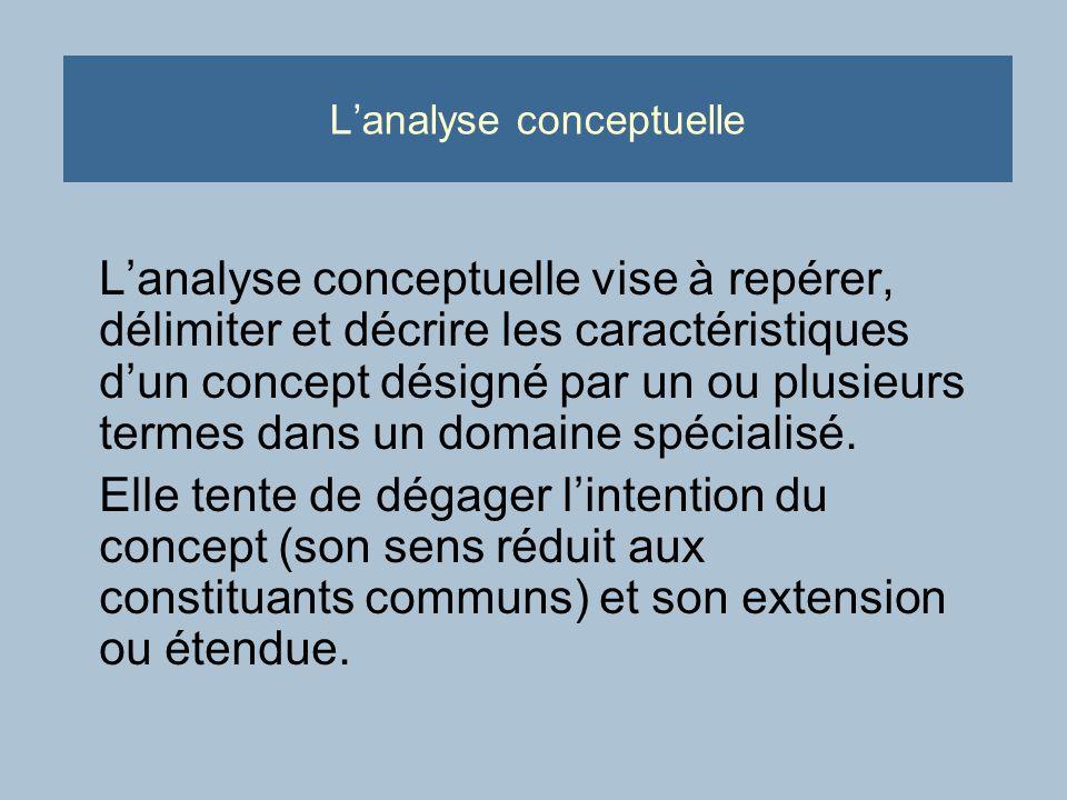 Lanalyse conceptuelle Lanalyse conceptuelle vise à repérer, délimiter et décrire les caractéristiques dun concept désigné par un ou plusieurs termes dans un domaine spécialisé.