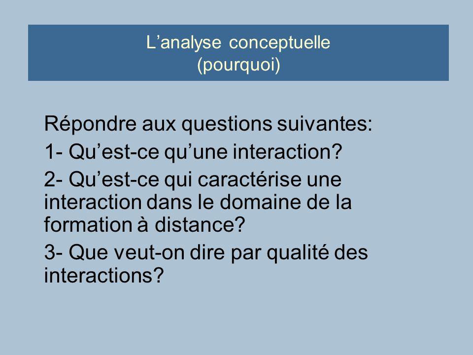 Lanalyse conceptuelle (pourquoi) Répondre aux questions suivantes: 1- Quest-ce quune interaction.