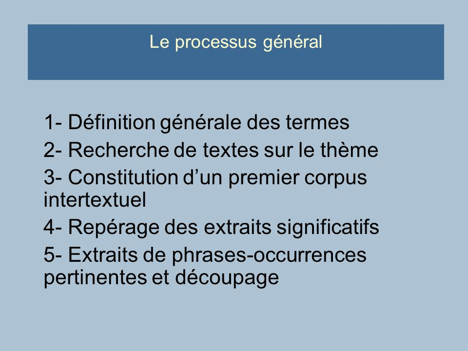 Les résultats partiels (types dinteractions) Vicarious interaction (déléguée, de substitution): takes place when a student actively observes and processes both sides of a direct interaction between two other students or between another student and the instructor.