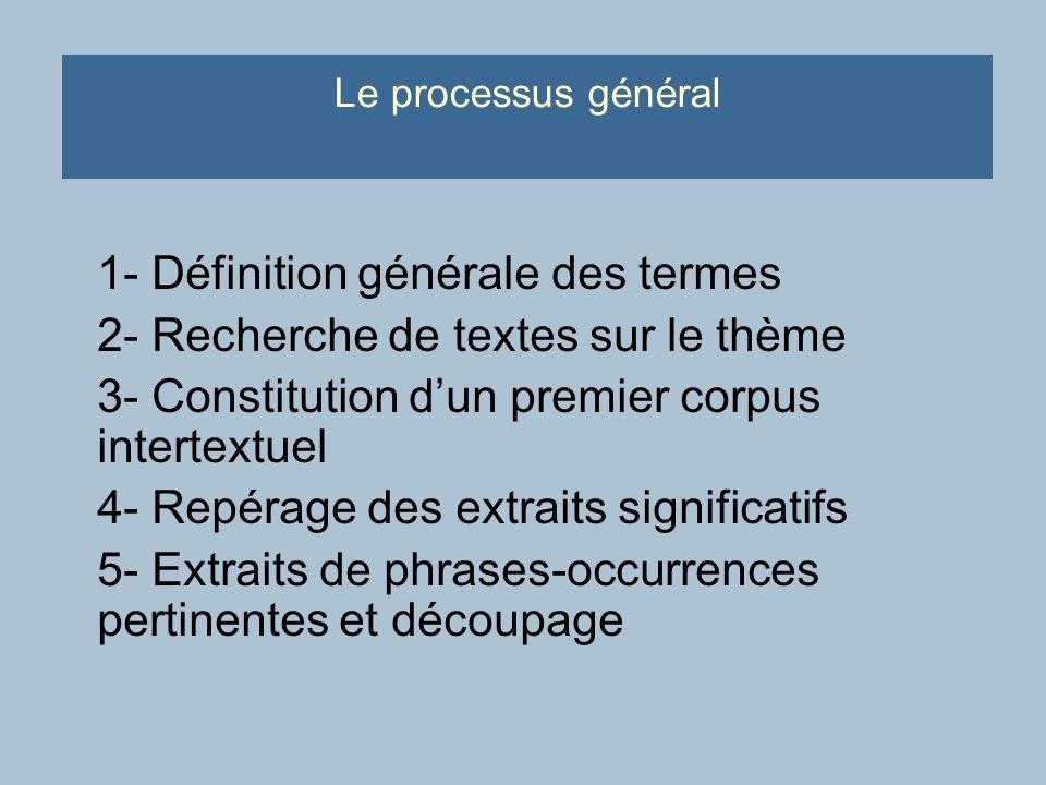 Le processus général 1- Définition générale des termes 2- Recherche de textes sur le thème 3- Constitution dun premier corpus intertextuel 4- Repérage des extraits significatifs 5- Extraits de phrases-occurrences pertinentes et découpage