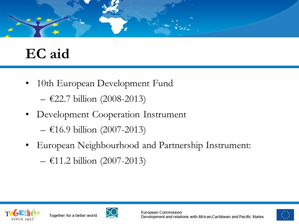 European Commission Development and relations with African,Caribbean and Pacific States Together for a better world EC aid 10th European Development Fund –22.7 billion (2008-2013) Development Cooperation Instrument –16.9 billion (2007-2013) European Neighbourhood and Partnership Instrument: –11.2 billion (2007-2013)