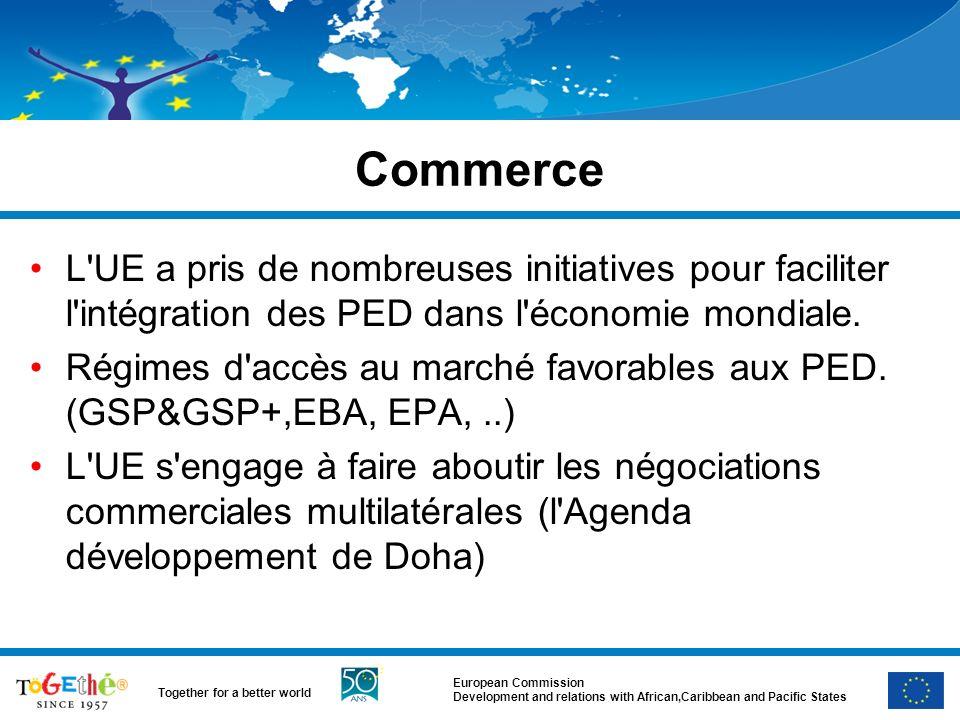 European Commission Development and relations with African,Caribbean and Pacific States Together for a better world Commerce L UE a pris de nombreuses initiatives pour faciliter l intégration des PED dans l économie mondiale.
