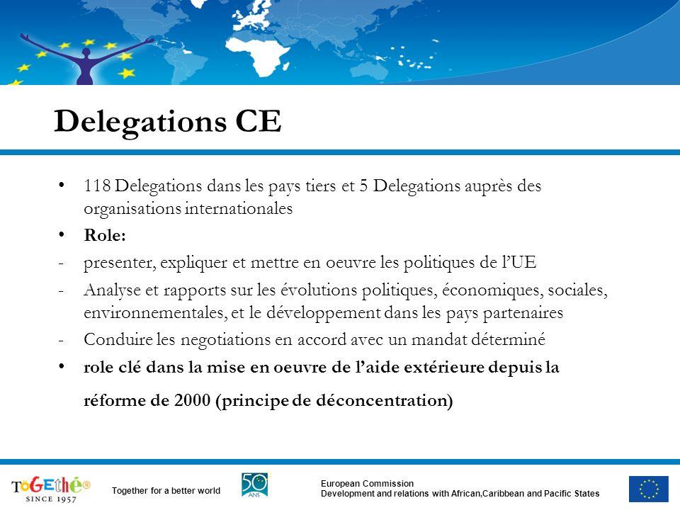 European Commission Development and relations with African,Caribbean and Pacific States Together for a better world UE-Afrique Partenariat Stratégique Premier Plan dAction (2008-2009) Des partenariats sur …..