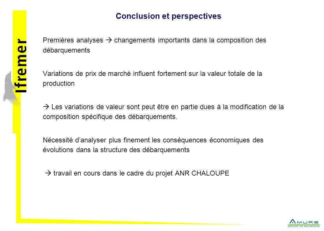 Conclusion et perspectives Premières analyses changements importants dans la composition des débarquements Variations de prix de marché influent forte