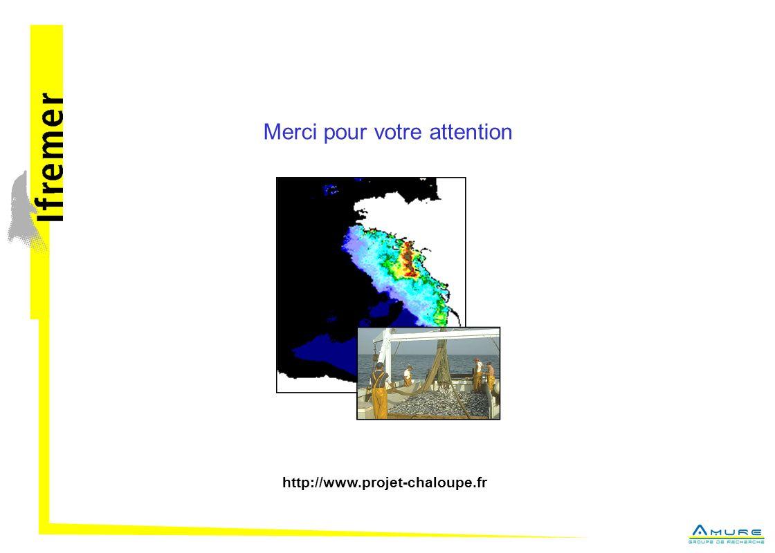 Merci pour votre attention http://www.projet-chaloupe.fr