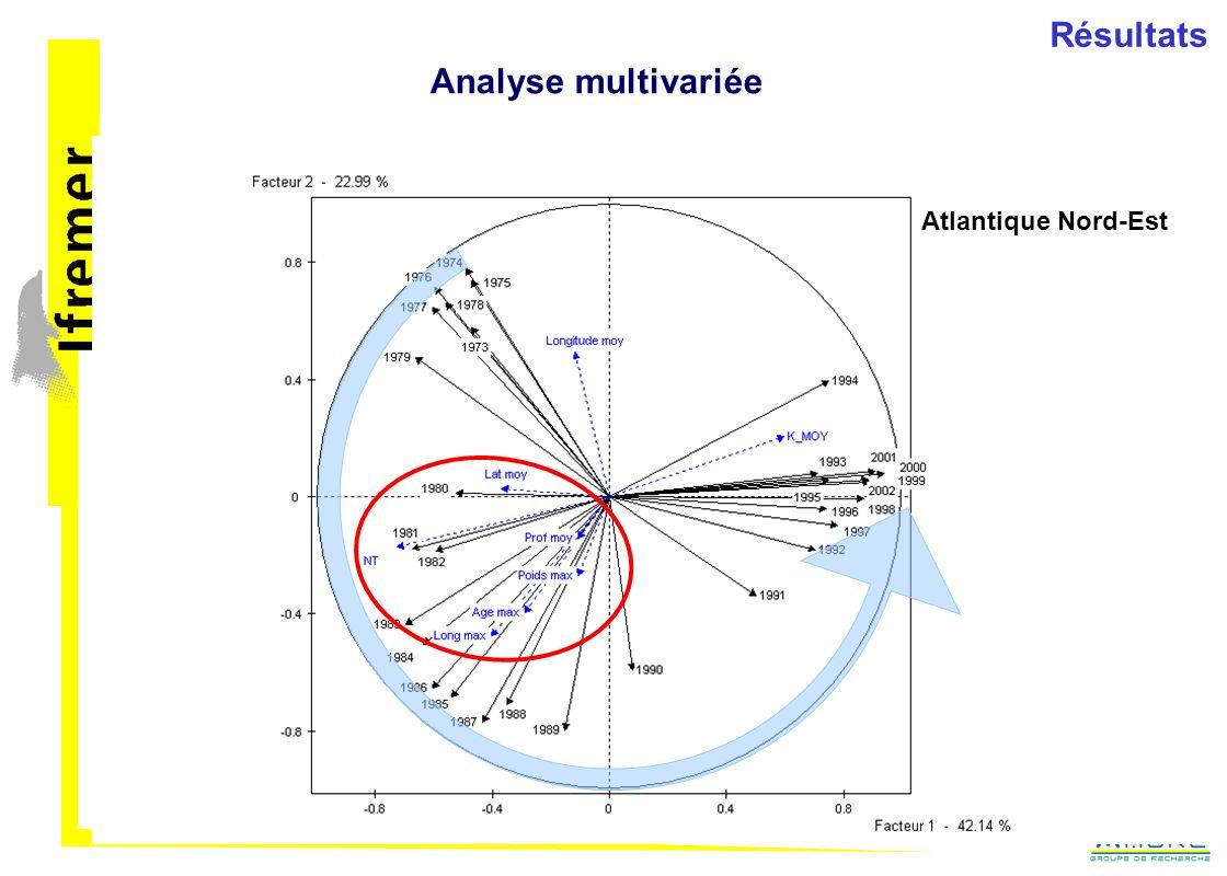 Atlantique Nord-Est Analyse multivariée