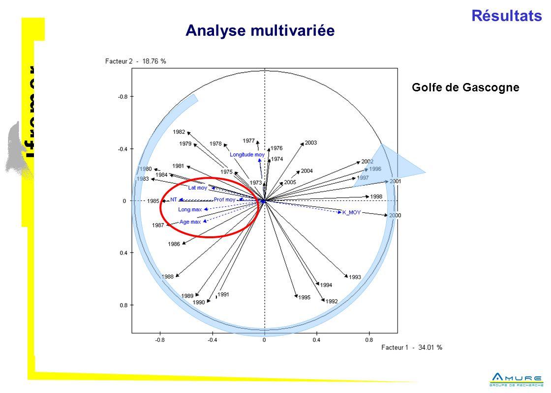 Golfe de Gascogne Résultats Analyse multivariée