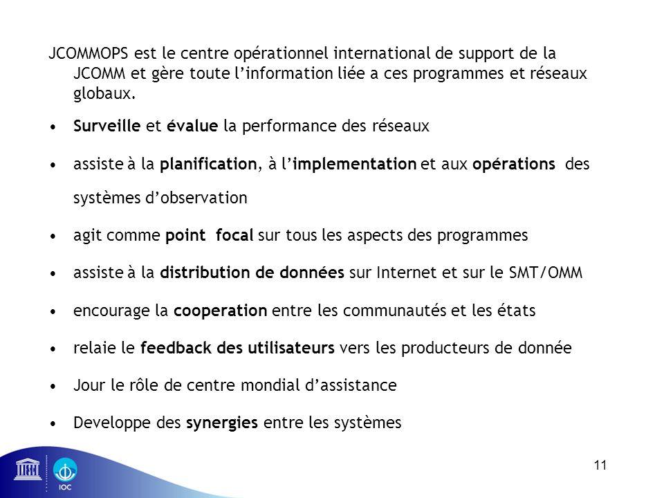 JCOMMOPS est le centre opérationnel international de support de la JCOMM et gère toute linformation liée a ces programmes et réseaux globaux. Surveill