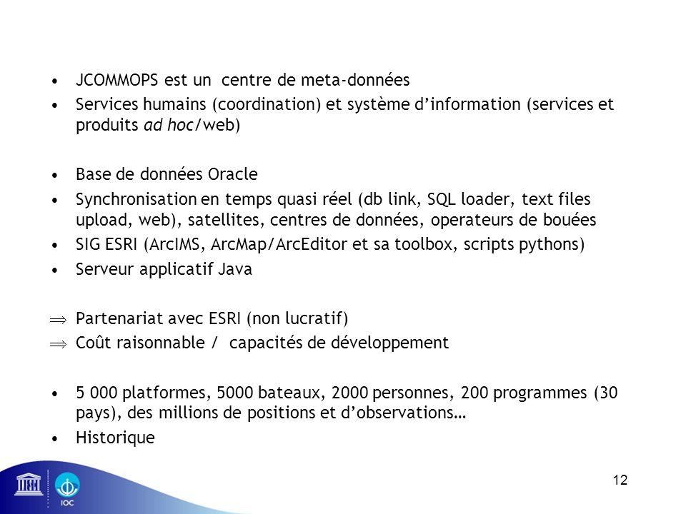 JCOMMOPS est un centre de meta-données Services humains (coordination) et système dinformation (services et produits ad hoc/web) Base de données Oracl