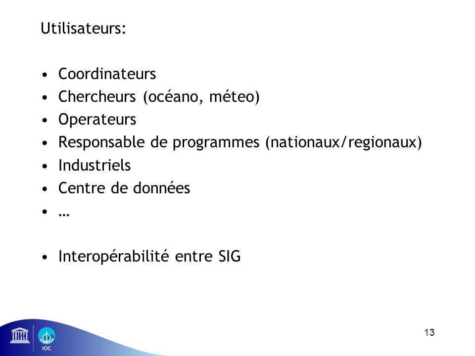 13 Utilisateurs: Coordinateurs Chercheurs (océano, méteo) Operateurs Responsable de programmes (nationaux/regionaux) Industriels Centre de données … I