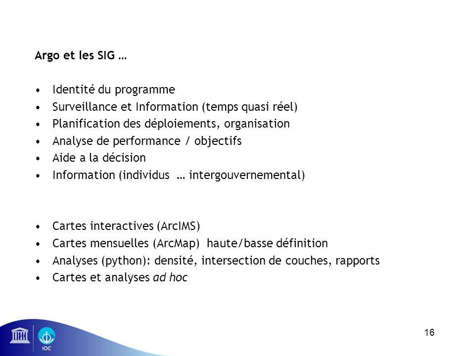 Argo et les SIG … Identité du programme Surveillance et Information (temps quasi réel) Planification des déploiements, organisation Analyse de perform